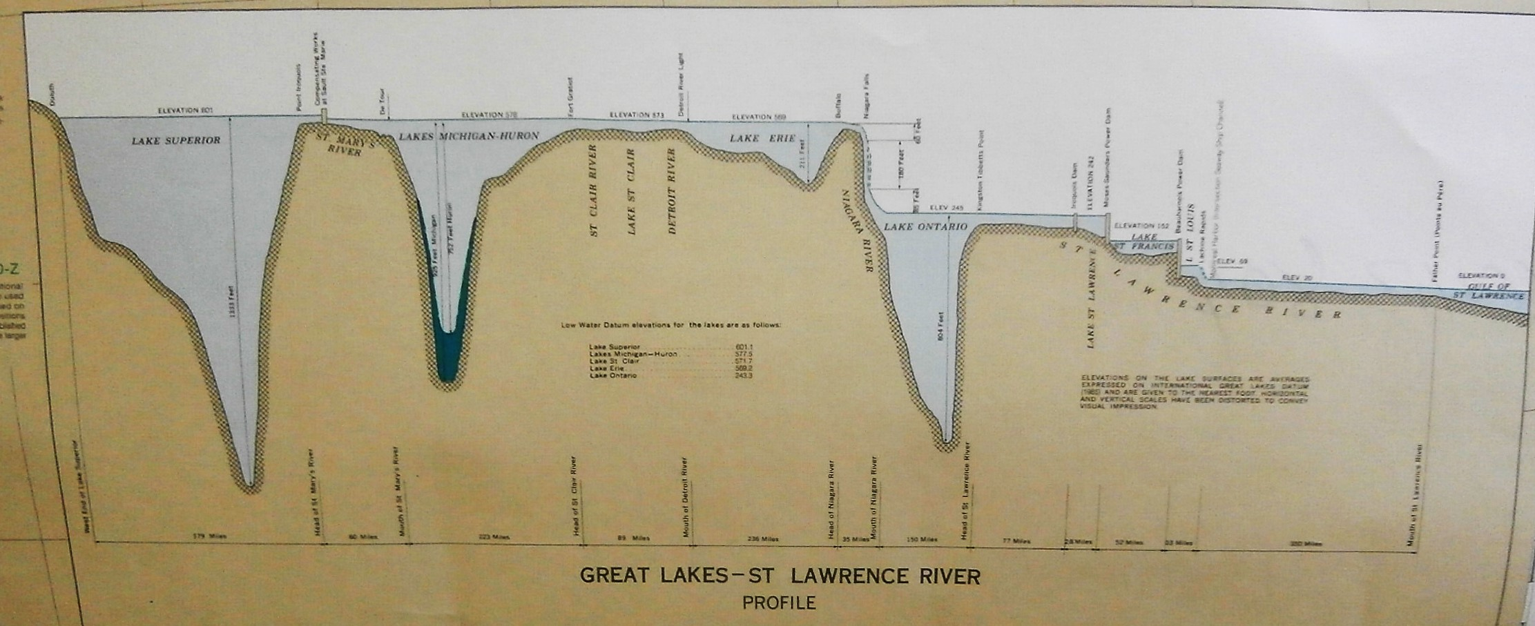 Lakes detail             at top right of nautical chart