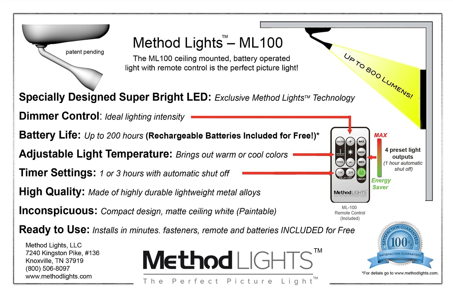 Method             Light card back